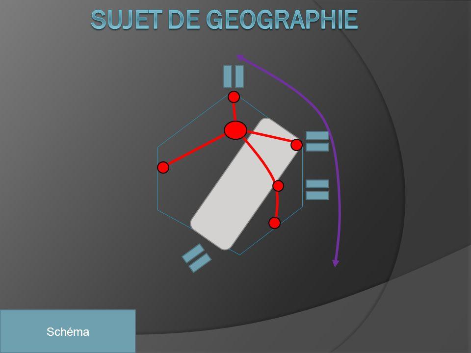 sujet De Geographie Schéma
