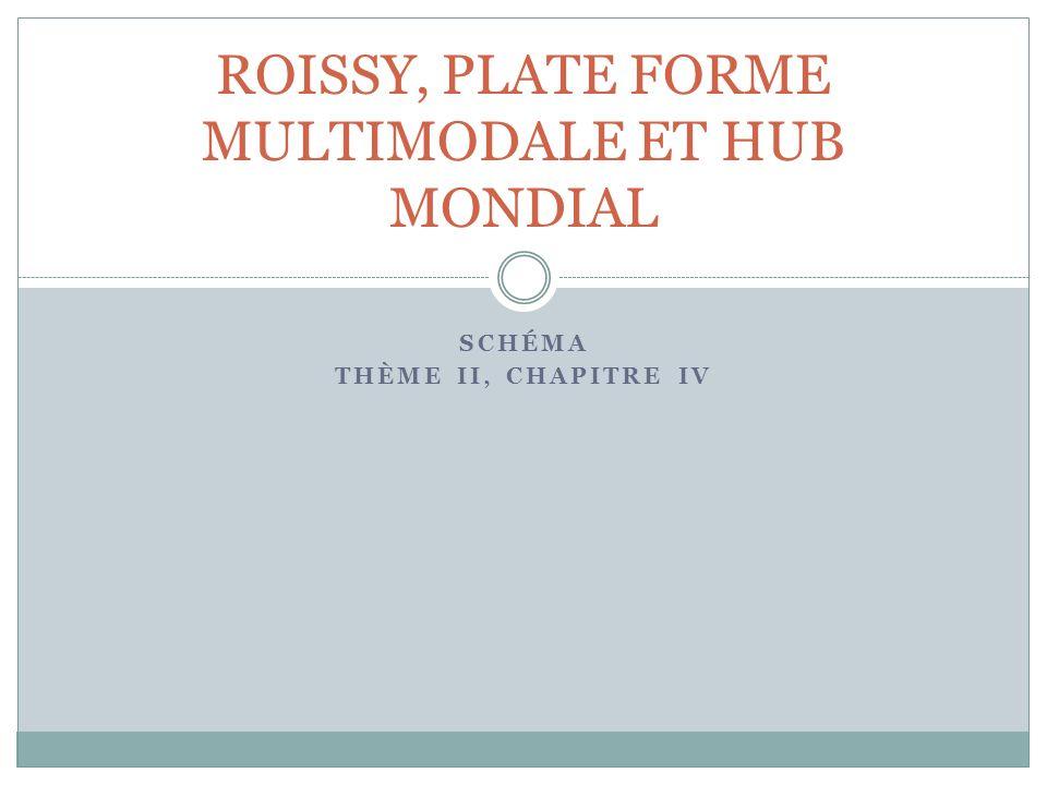 ROISSY, PLATE FORME MULTIMODALE ET HUB MONDIAL