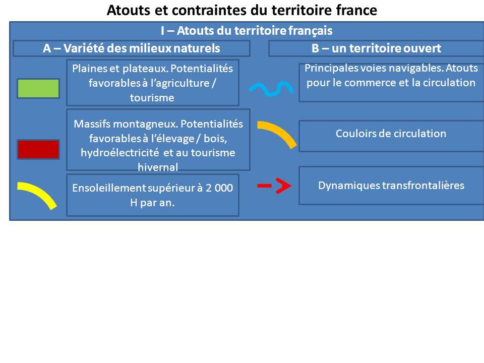 Atouts et contraintes du territoire france