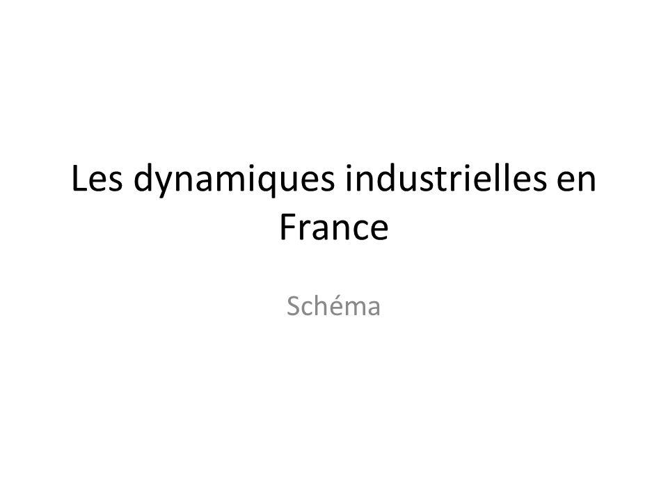 Les dynamiques industrielles en France