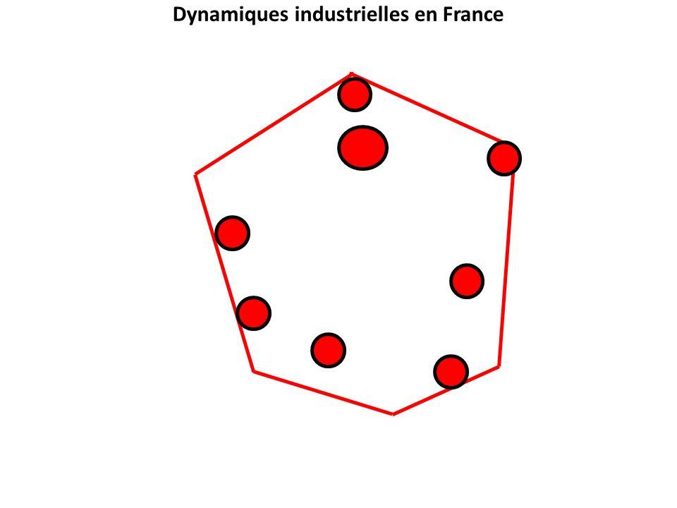 Dynamiques industrielles en France