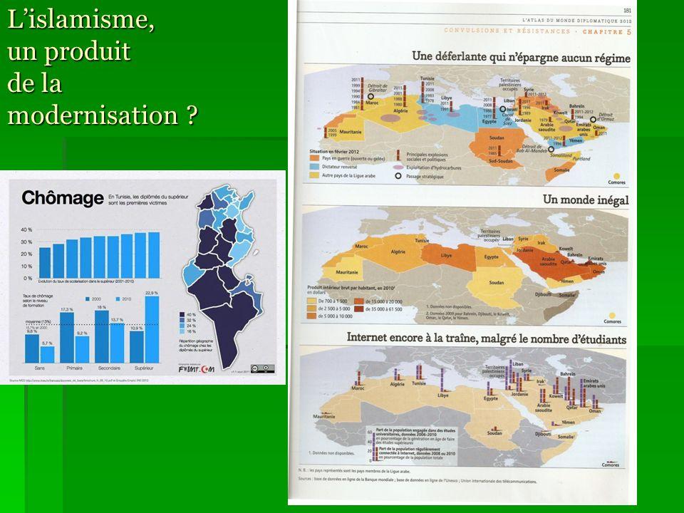 L'islamisme, un produit de la modernisation