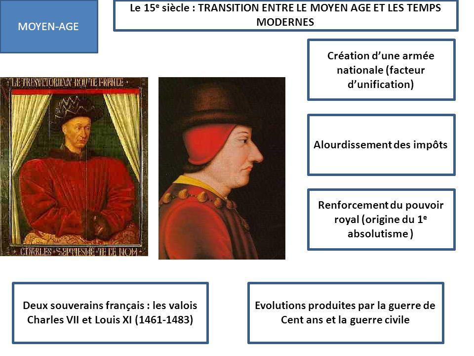Le 15e siècle : TRANSITION ENTRE LE MOYEN AGE ET LES TEMPS MODERNES