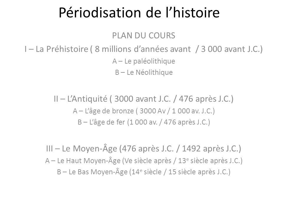 Périodisation de l'histoire