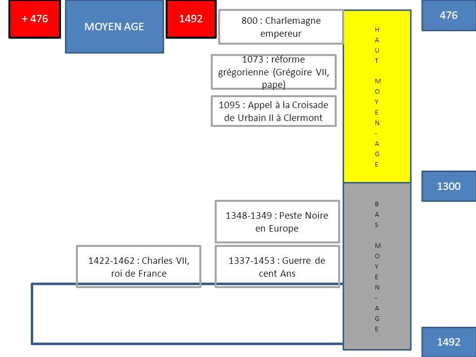 + 476 MOYEN AGE 1492 476 1300 1492 800 : Charlemagne empereur