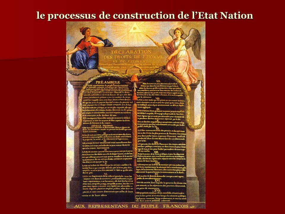 le processus de construction de l'Etat Nation
