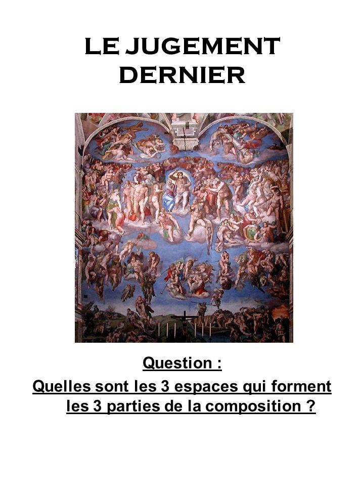 LE JUGEMENT DERNIER Question :