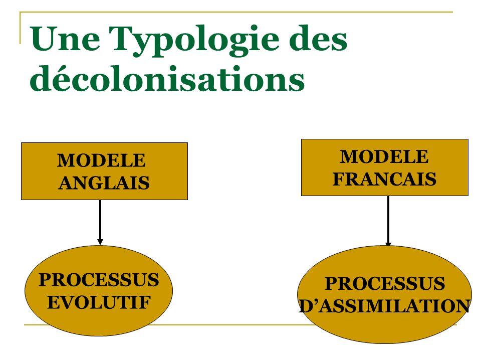 Une Typologie des décolonisations