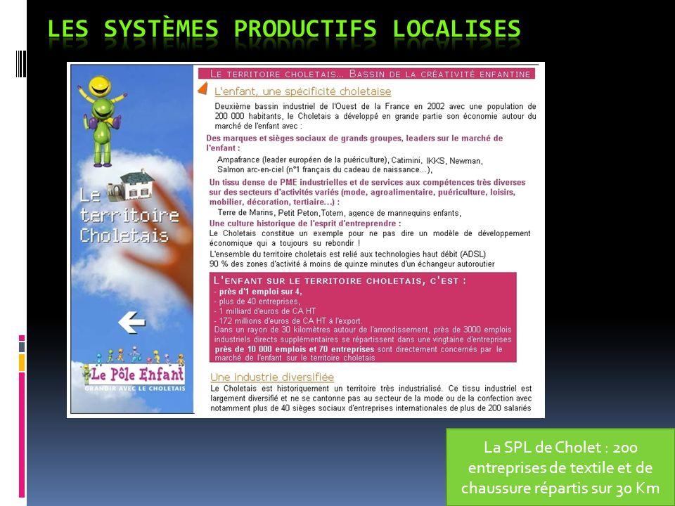 LES Systèmes productifs localises