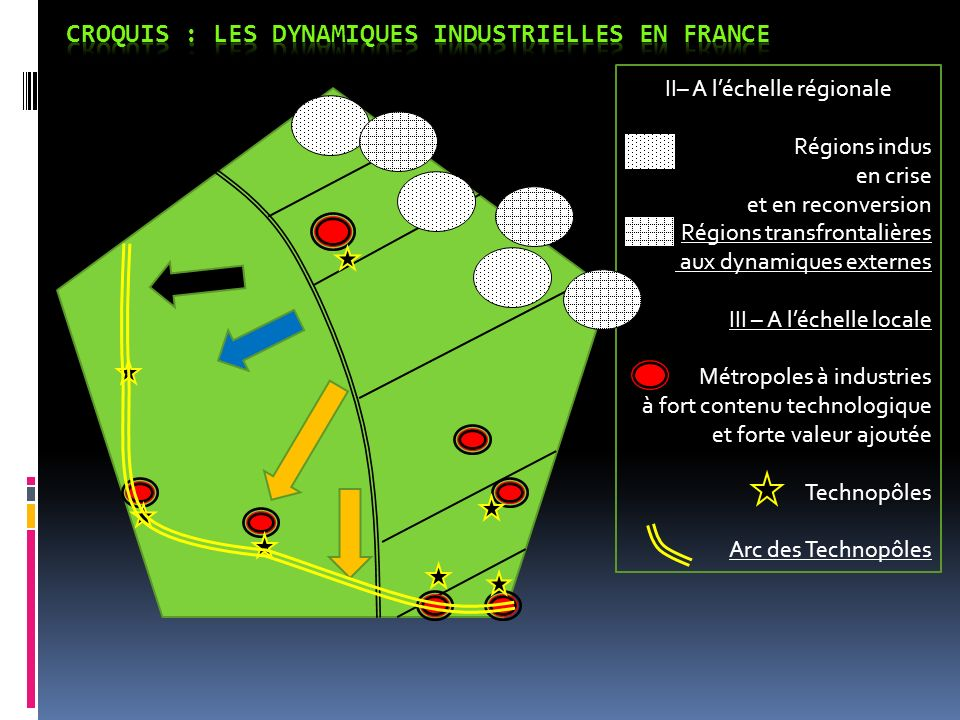 CROQUIS : LES DYNAMIQUES INDUSTRIELLES EN france