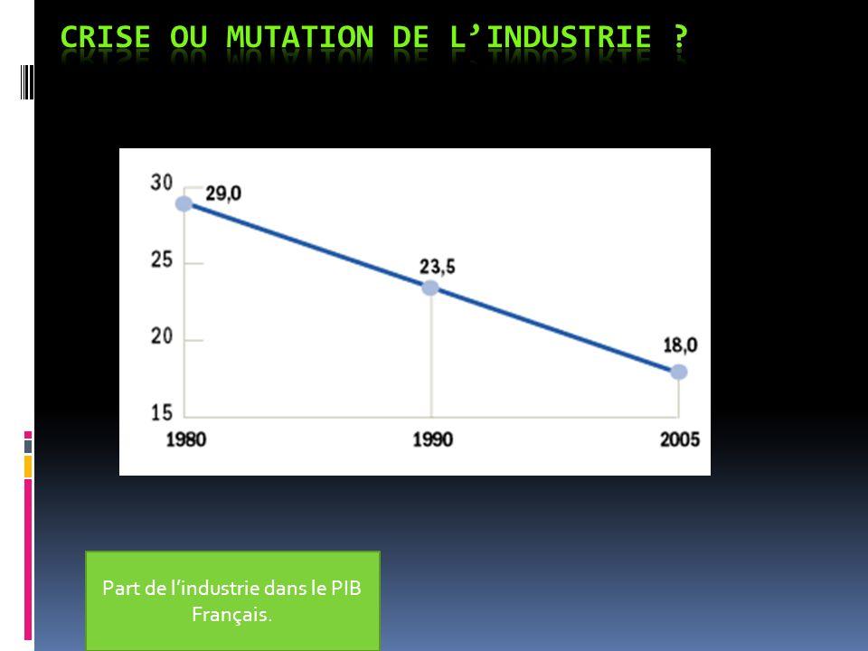 CRISE OU MUTATION DE L'INDUSTRIE