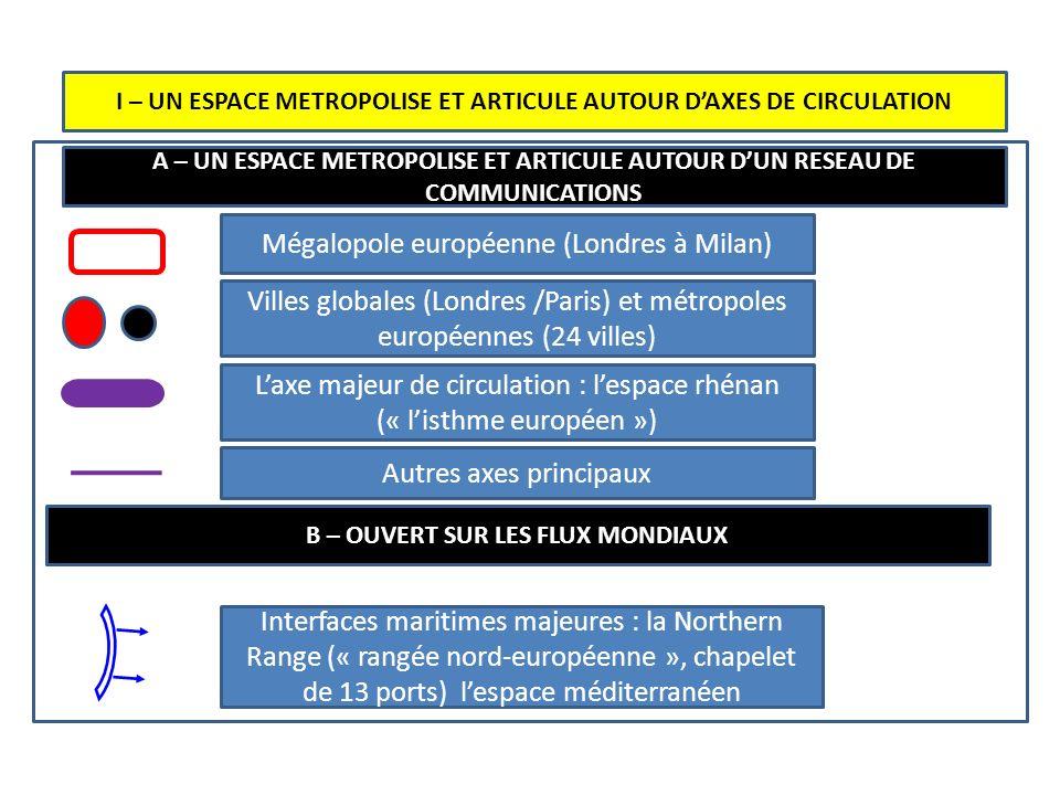 I – UN ESPACE METROPOLISE ET ARTICULE AUTOUR D'AXES DE CIRCULATION