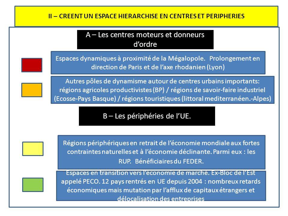 III – UN ESPACE ORGANISE EN CENTRES ET PERIPHERIES