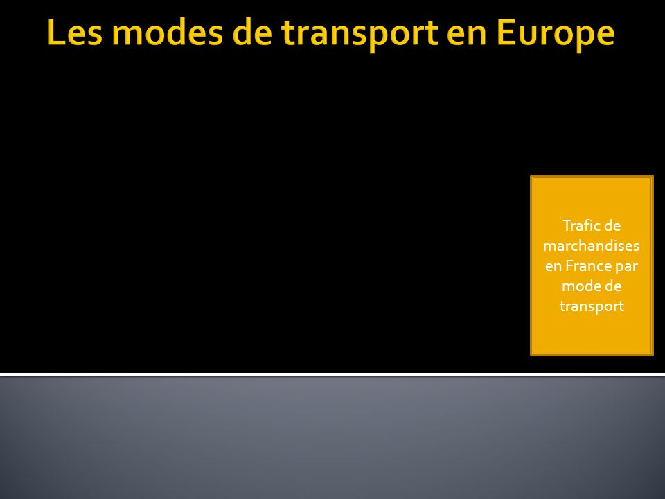 Les modes de transport en Europe