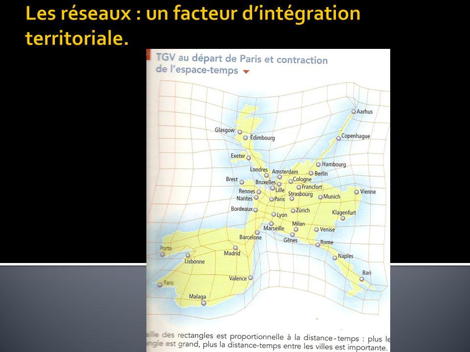 Les réseaux : un facteur d'intégration territoriale.