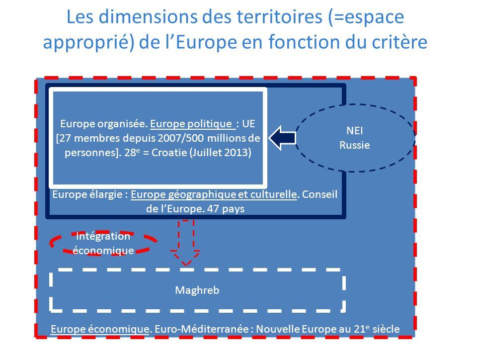 Les dimensions des territoires (=espace approprié) de l'Europe en fonction du critère