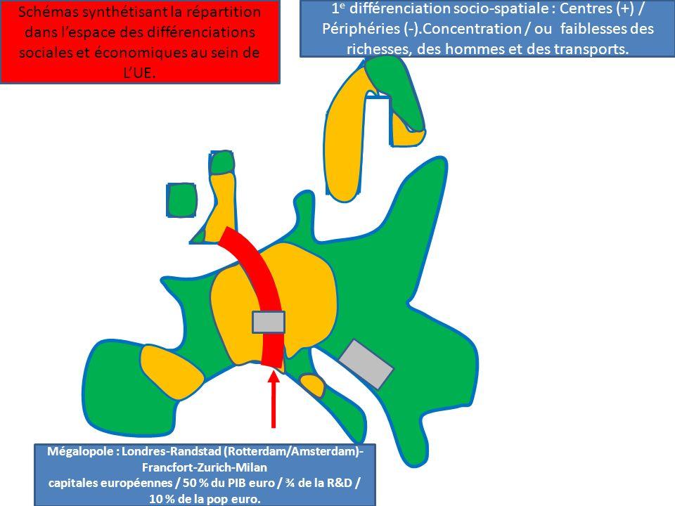 Schémas synthétisant la répartition dans l'espace des différenciations sociales et économiques au sein de L'UE.