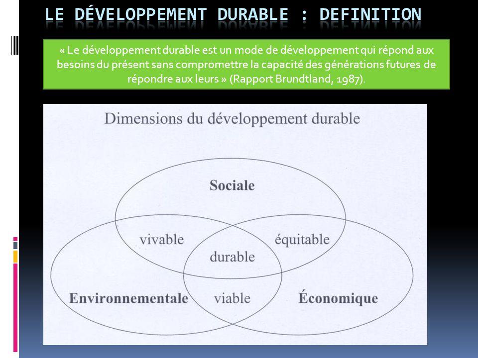 Le Développement durable : DEFINITION
