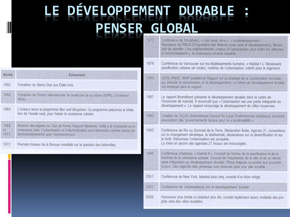 Le Développement durable : PENSER GLOBAL