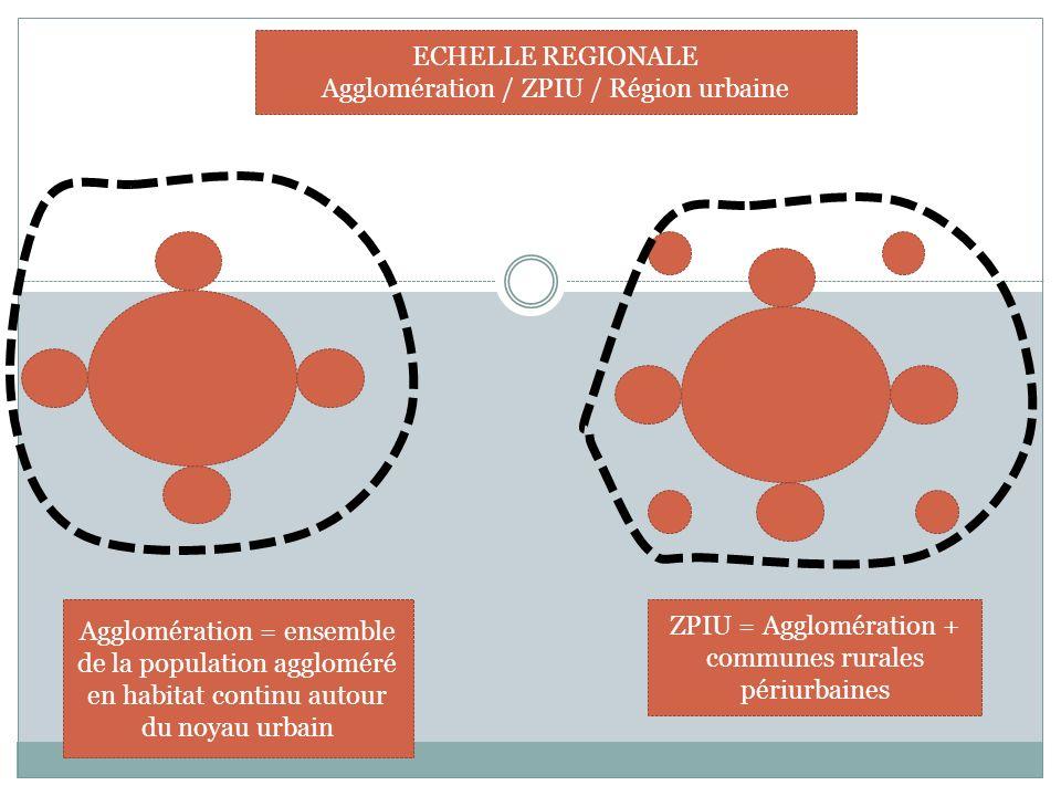Agglomération / ZPIU / Région urbaine
