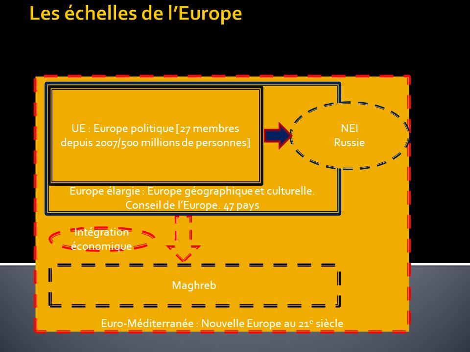 Les échelles de l'Europe