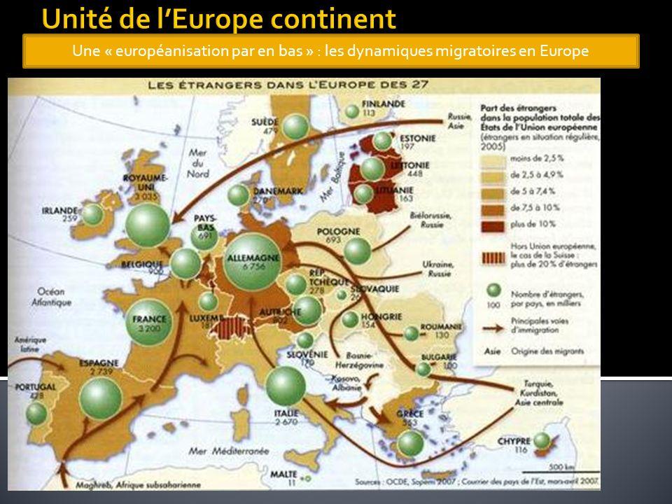 Unité de l'Europe continent