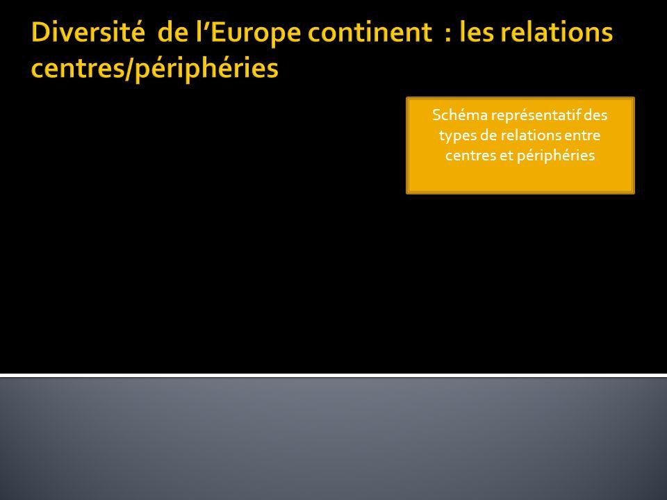 Diversité de l'Europe continent : les relations centres/périphéries