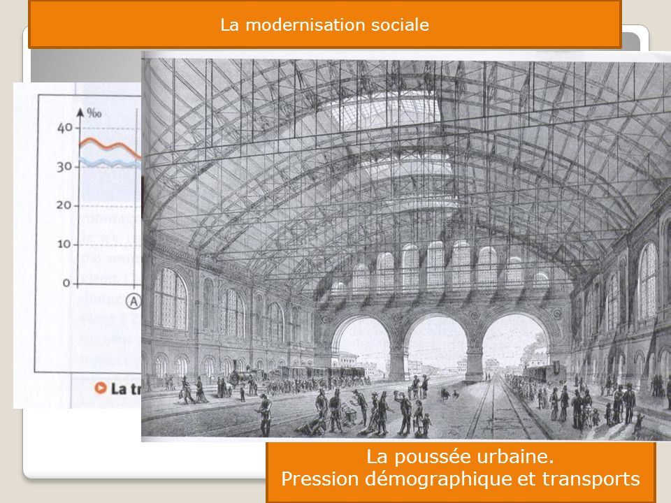 Pression démographique et transports