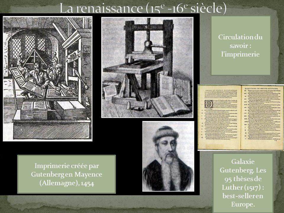 La renaissance (15e -16e siècle)