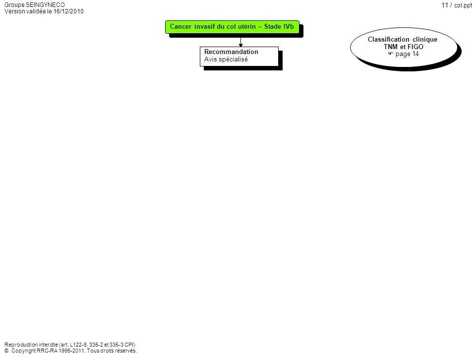 Classification clinique