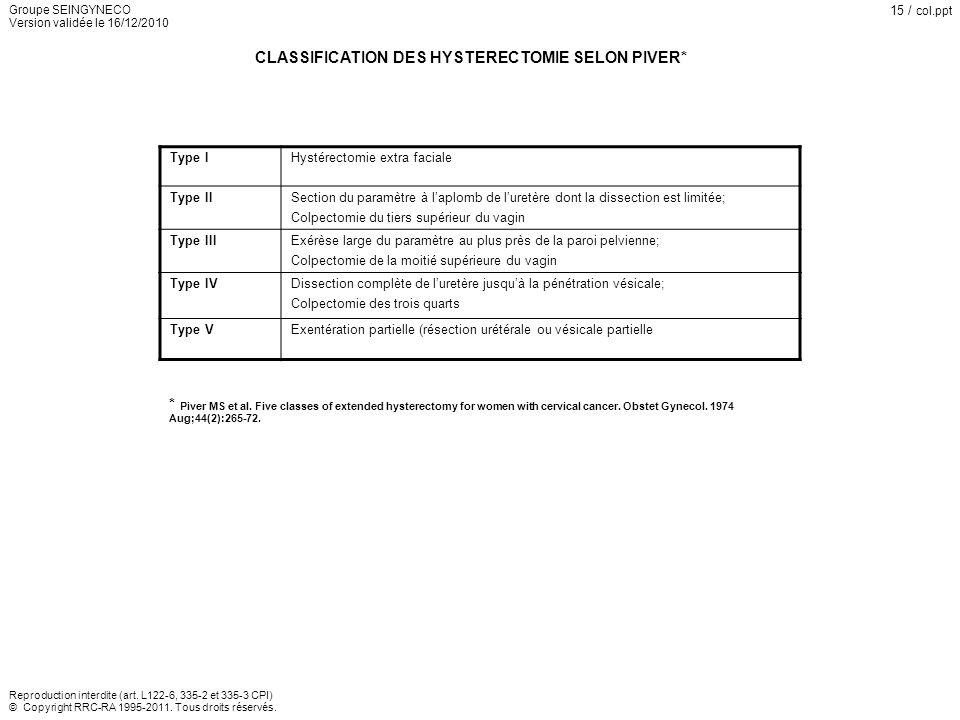 CLASSIFICATION DES HYSTERECTOMIE SELON PIVER*