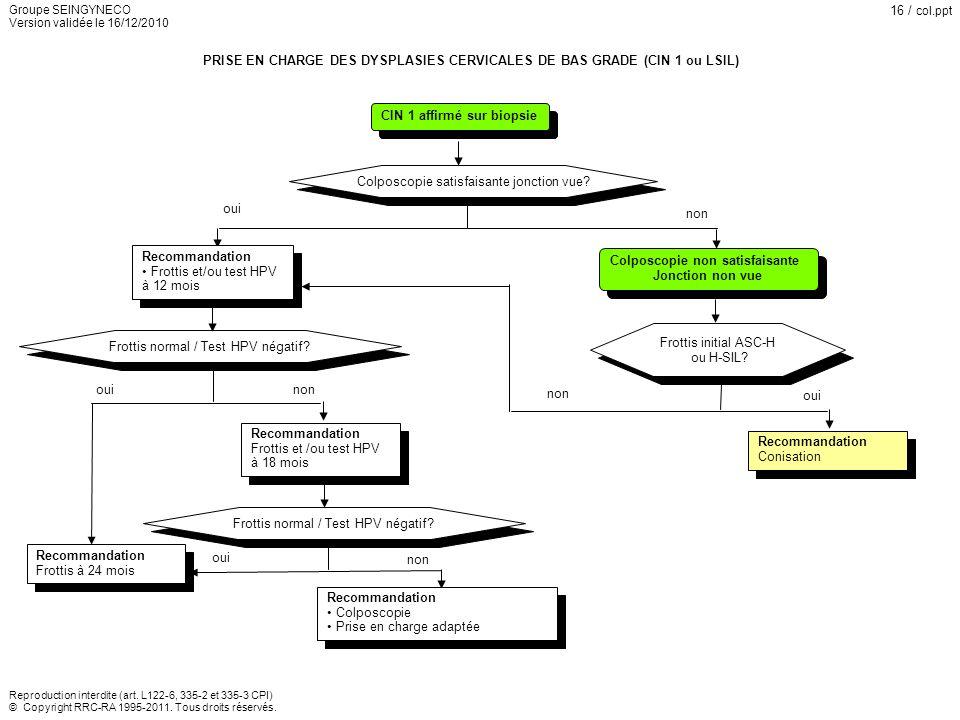 PRISE EN CHARGE DES DYSPLASIES CERVICALES DE BAS GRADE (CIN 1 ou LSIL)