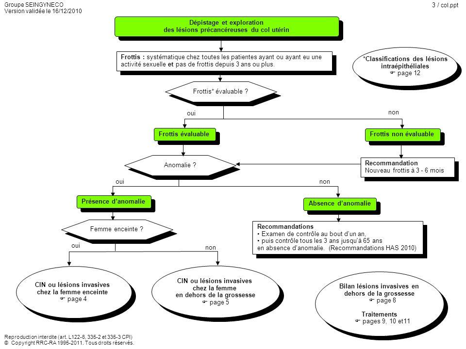 Dépistage et exploration des lésions précancéreuses du col utérin