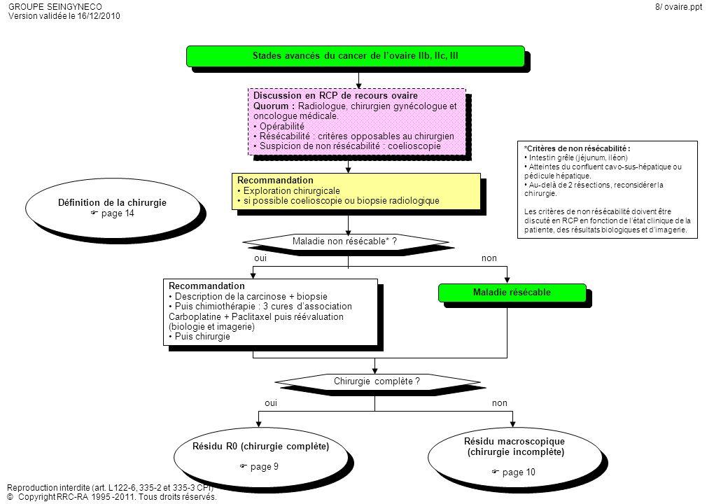 Stades avancés du cancer de l'ovaire IIb, IIc, III