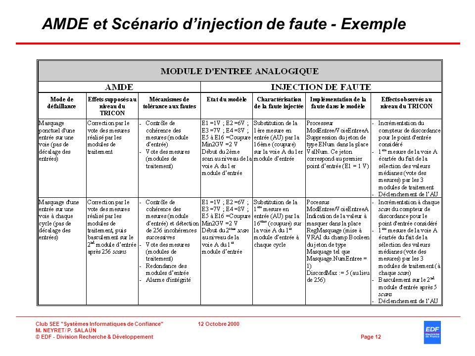 AMDE et Scénario d'injection de faute - Exemple