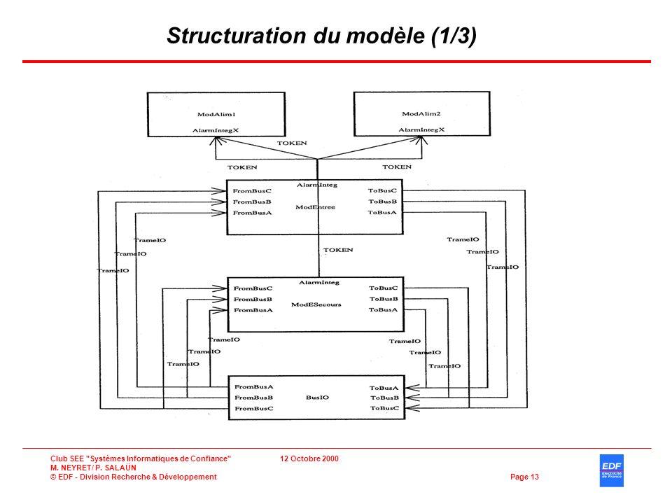 Structuration du modèle (1/3)
