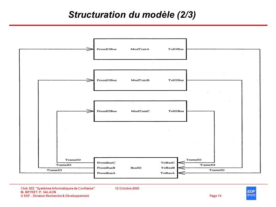 Structuration du modèle (2/3)