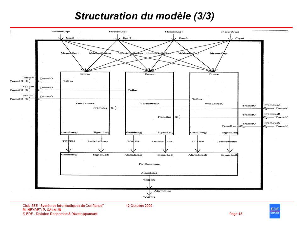 Structuration du modèle (3/3)