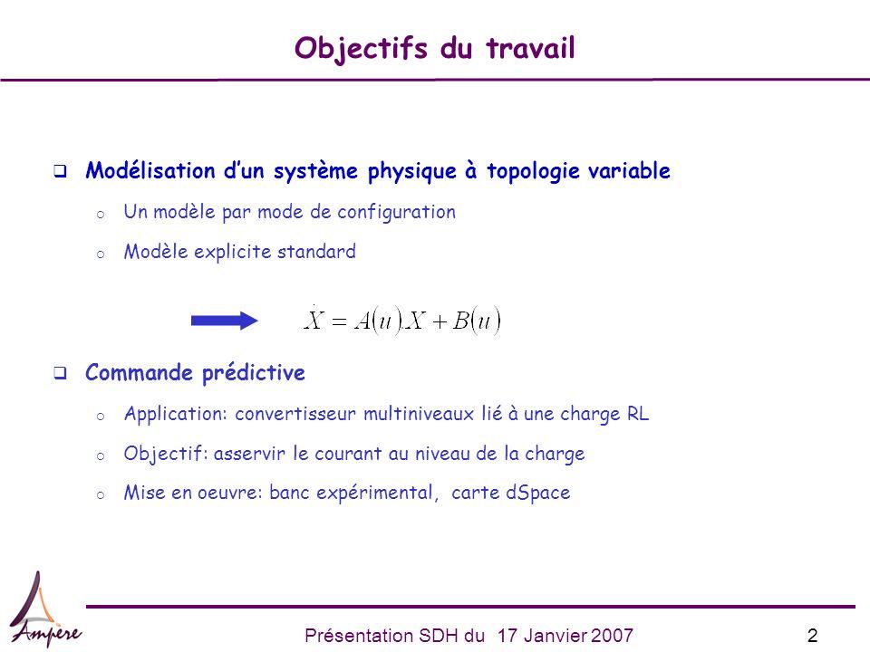 Objectifs du travail Modélisation d'un système physique à topologie variable. Un modèle par mode de configuration.