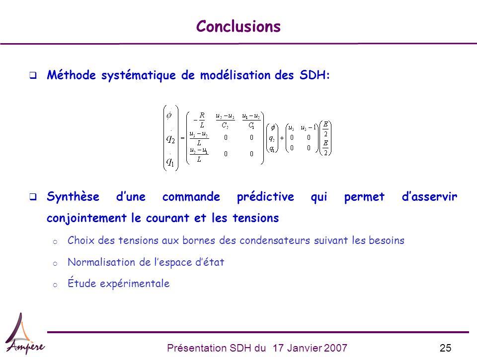 Conclusions Méthode systématique de modélisation des SDH: