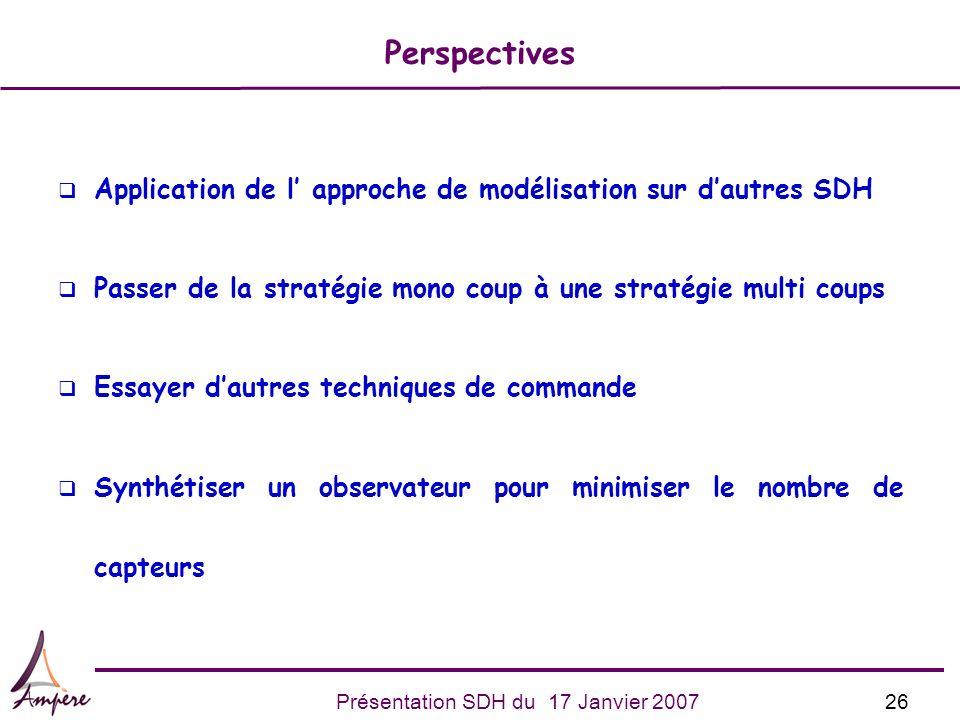Perspectives Application de l' approche de modélisation sur d'autres SDH. Passer de la stratégie mono coup à une stratégie multi coups.