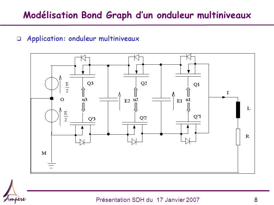 Modélisation Bond Graph d'un onduleur multiniveaux