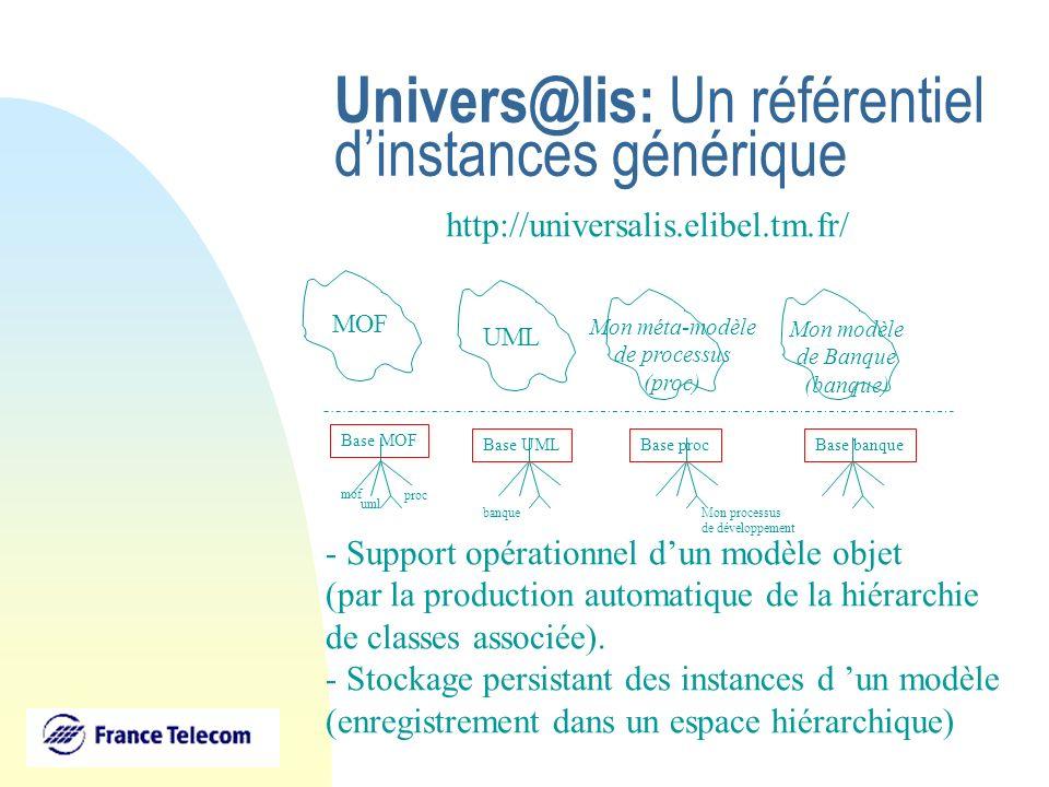 Univers@lis: Un référentiel d'instances générique