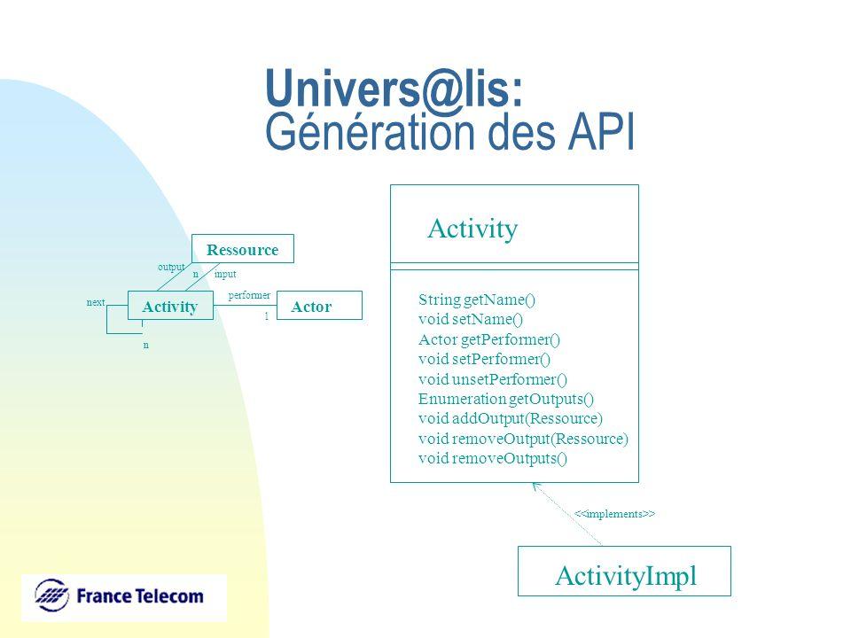 Univers@lis: Génération des API
