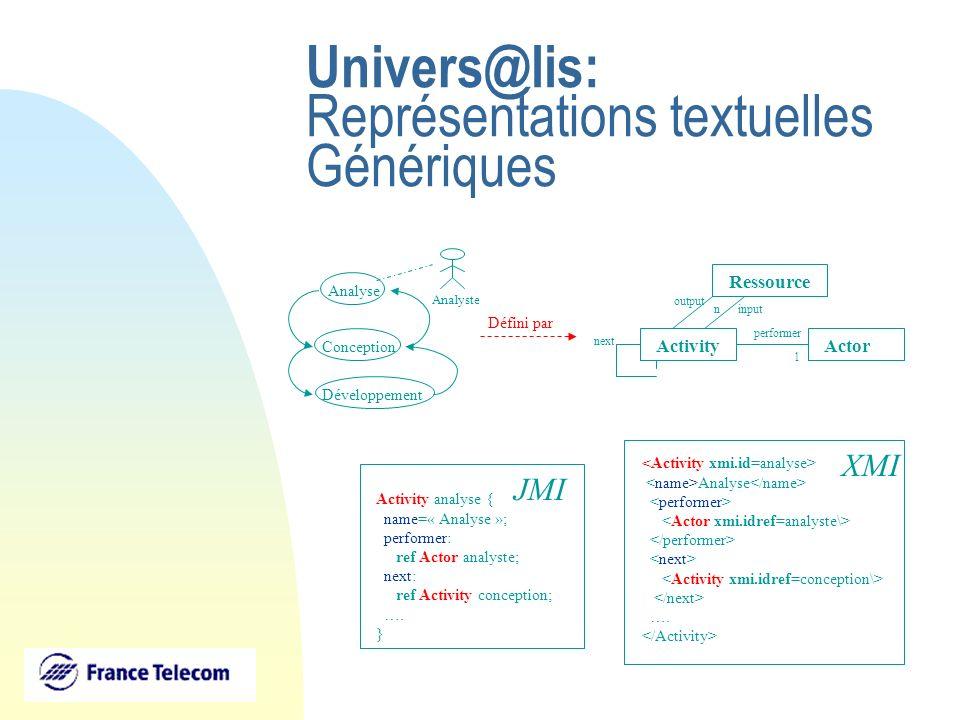 Univers@lis: Représentations textuelles Génériques