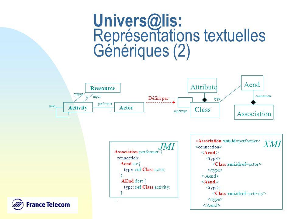 Univers@lis: Représentations textuelles Génériques (2)