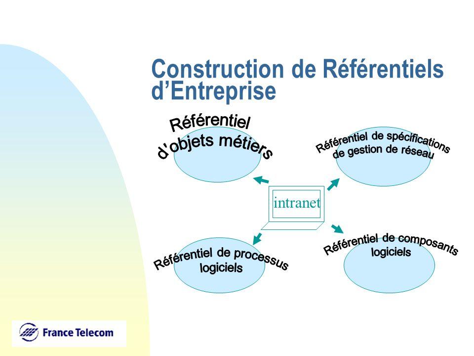 Construction de Référentiels d'Entreprise
