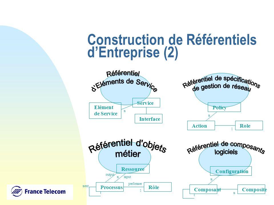 Construction de Référentiels d'Entreprise (2)