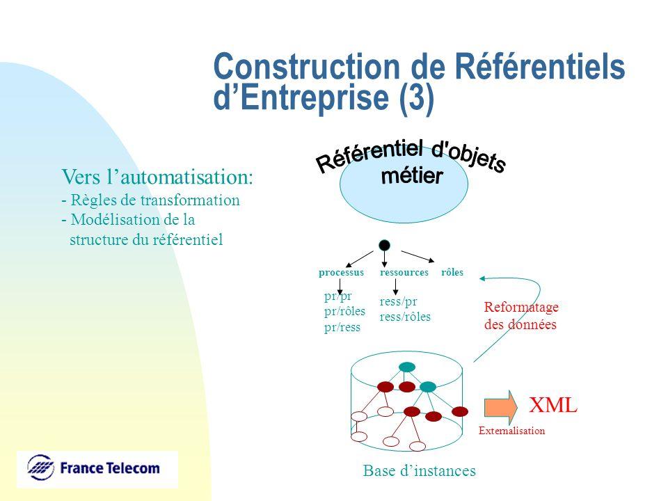 Construction de Référentiels d'Entreprise (3)