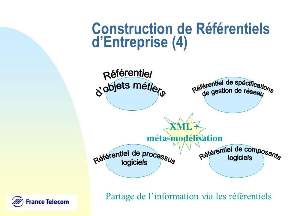 Construction de Référentiels d'Entreprise (4)